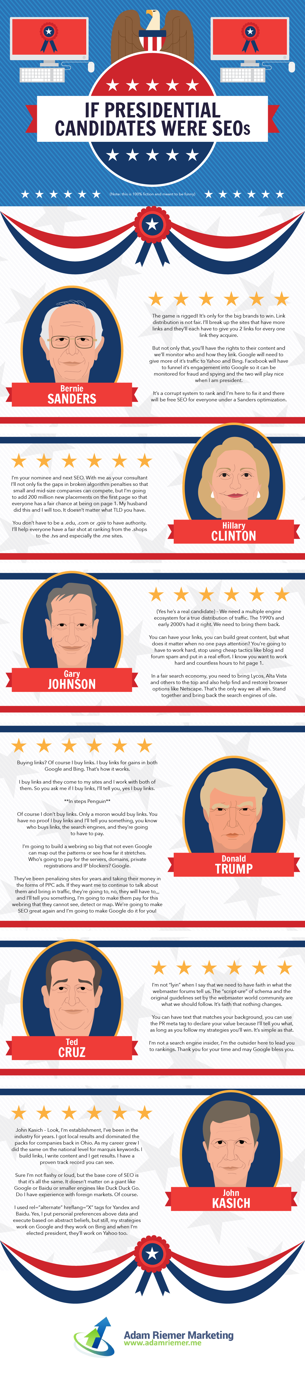 If Presidential Candidates Were SEOs
